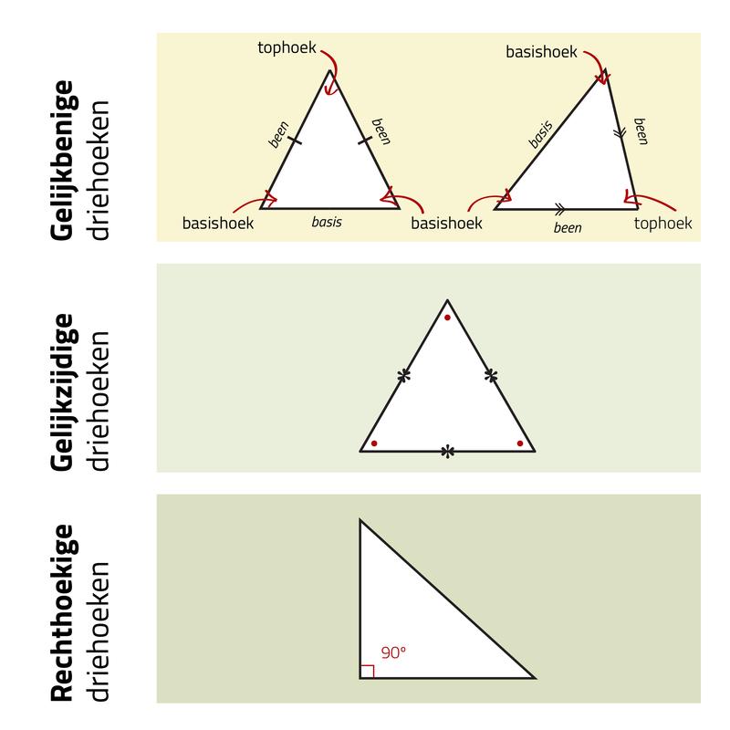Statistical Techniques Statistical Mechanics Kumpulan